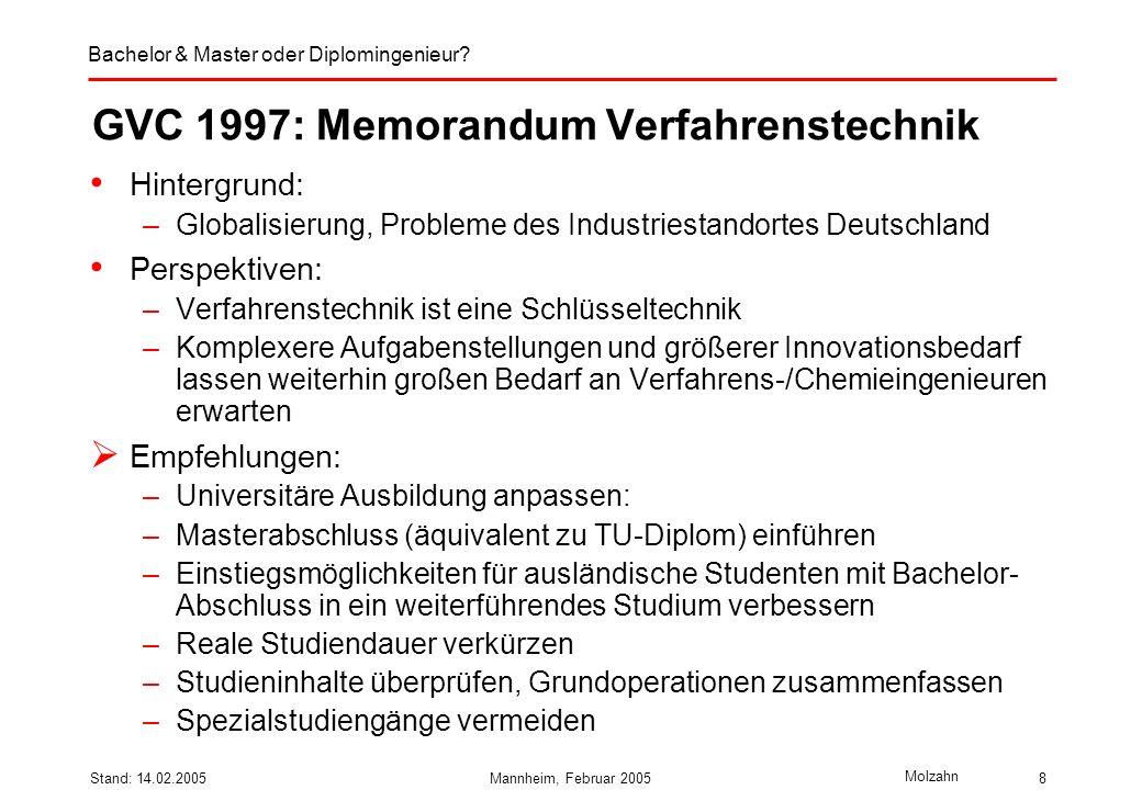 Bachelor & Master oder Diplomingenieur? Molzahn Stand: 14.02.2005Mannheim, Februar 20058 GVC 1997: Memorandum Verfahrenstechnik Hintergrund: –Globalis