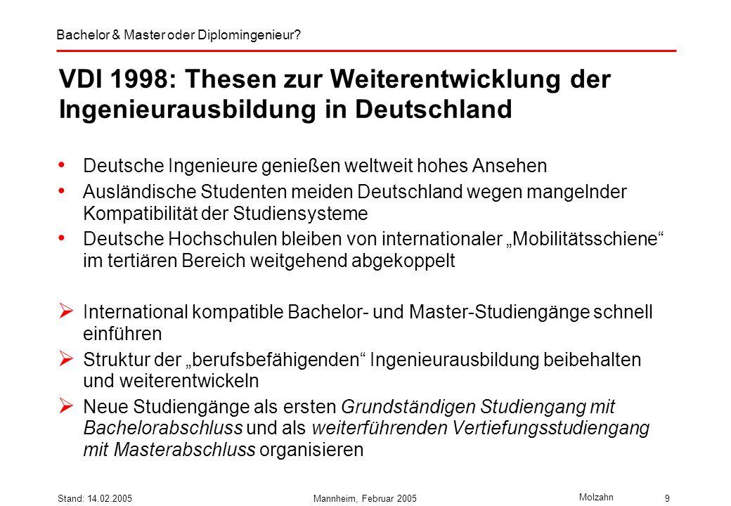 Bachelor & Master oder Diplomingenieur? Molzahn Stand: 14.02.2005Mannheim, Februar 20059 VDI 1998: Thesen zur Weiterentwicklung der Ingenieurausbildun