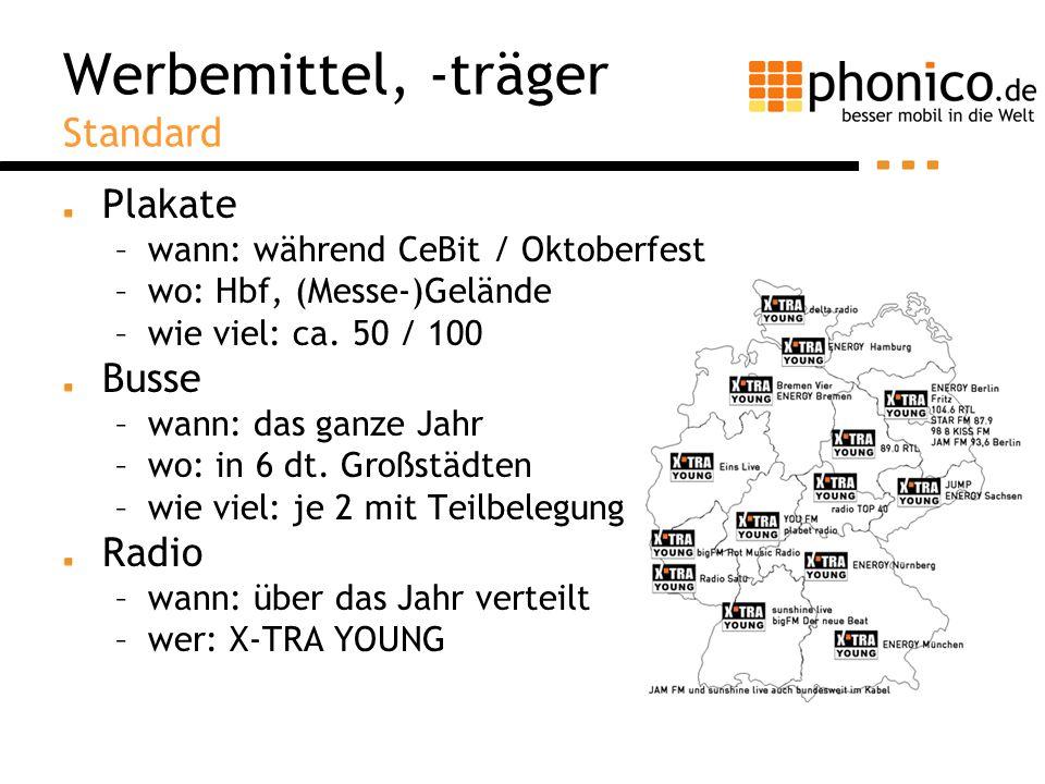 Werbemittel, -träger Standard Plakate –wann: während CeBit / Oktoberfest –wo: Hbf, (Messe-)Gelände –wie viel: ca. 50 / 100 Busse –wann: das ganze Jahr