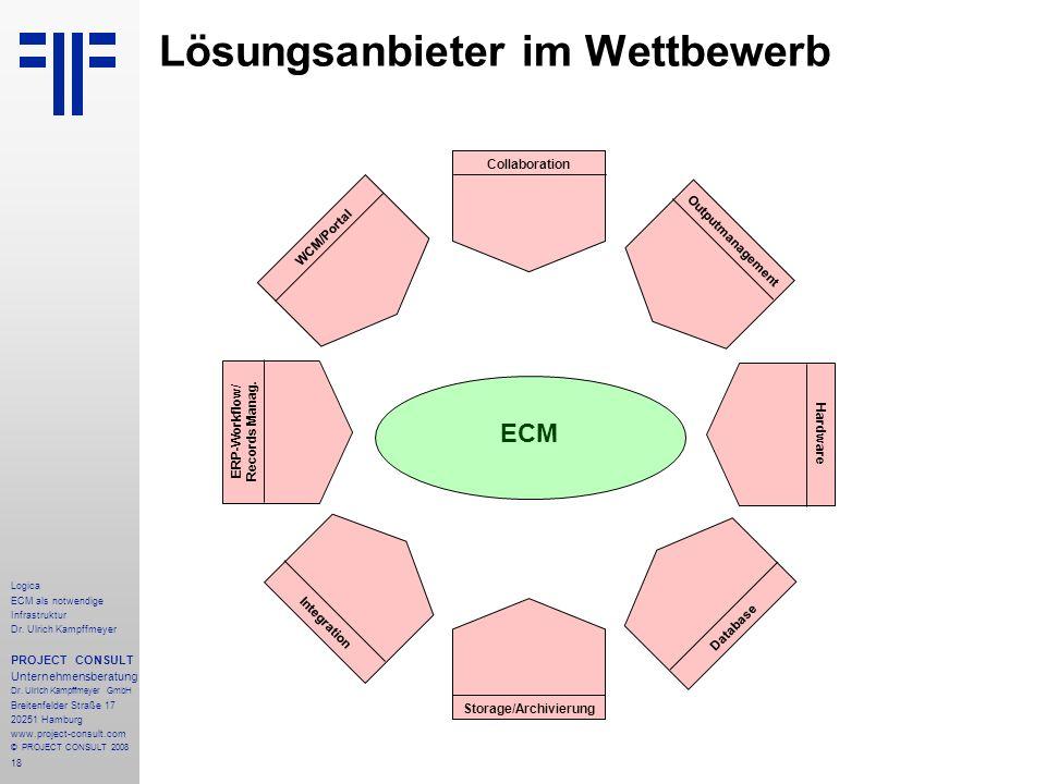 18 Logica ECM als notwendige Infrastruktur Dr. Ulrich Kampffmeyer PROJECT CONSULT Unternehmensberatung Dr. Ulrich Kampffmeyer GmbH Breitenfelder Straß