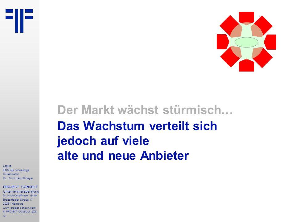 30 Logica ECM als notwendige Infrastruktur Dr. Ulrich Kampffmeyer PROJECT CONSULT Unternehmensberatung Dr. Ulrich Kampffmeyer GmbH Breitenfelder Straß