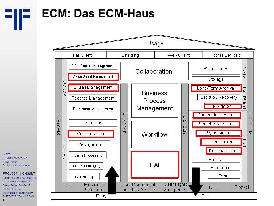 8 Logica ECM als notwendige Infrastruktur Dr. Ulrich Kampffmeyer PROJECT CONSULT Unternehmensberatung Dr. Ulrich Kampffmeyer GmbH Breitenfelder Straße