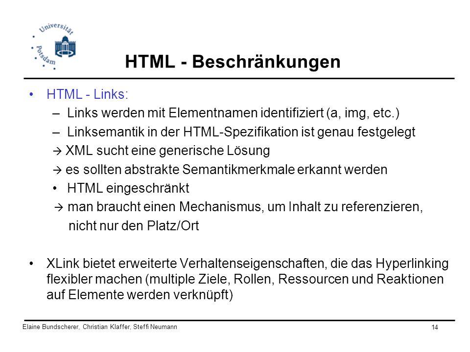 Elaine Bundscherer, Christian Klaffer, Steffi Neumann 14 HTML - Beschränkungen HTML - Links: –Links werden mit Elementnamen identifiziert (a, img, etc