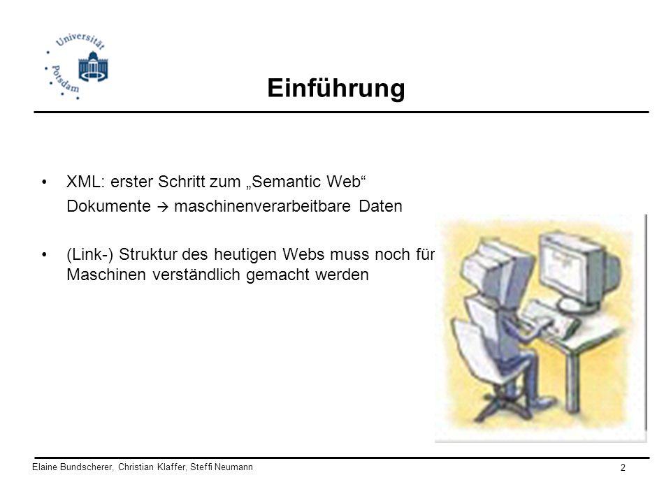 Elaine Bundscherer, Christian Klaffer, Steffi Neumann 3 XLink, XPointer und XPath Man stelle sich das Web ohne Links vor … XLink –Verallgemeinerung des HTML-Links-Konzeptes –Höhere Abstraktionsebene (gedacht für generelles XML – nicht nur Hypertext) –mehr Ausdrucksstärke (viele verschiedene Richtungen, spezielles Verhalten, Linkbases, etc.) –benutzt XPointer, um Quellen ausfindig zu machen XPointer –Erweiterung von XPath, angepasst für das Verknüpfen (linking) –spezifiziert Verbindungen zwischen XPath-Ausdrücken und URIs XPath –deklarative Sprache, um Knoten und Fragmente in XML-Bäumen zu lokalisieren –wird in XPointer (Adressieren), XSL (Mustererkennung), XML Schema (Einzigartigkeit und Scope-Deskriptionen) und XQuery (Selektion und Iteration)