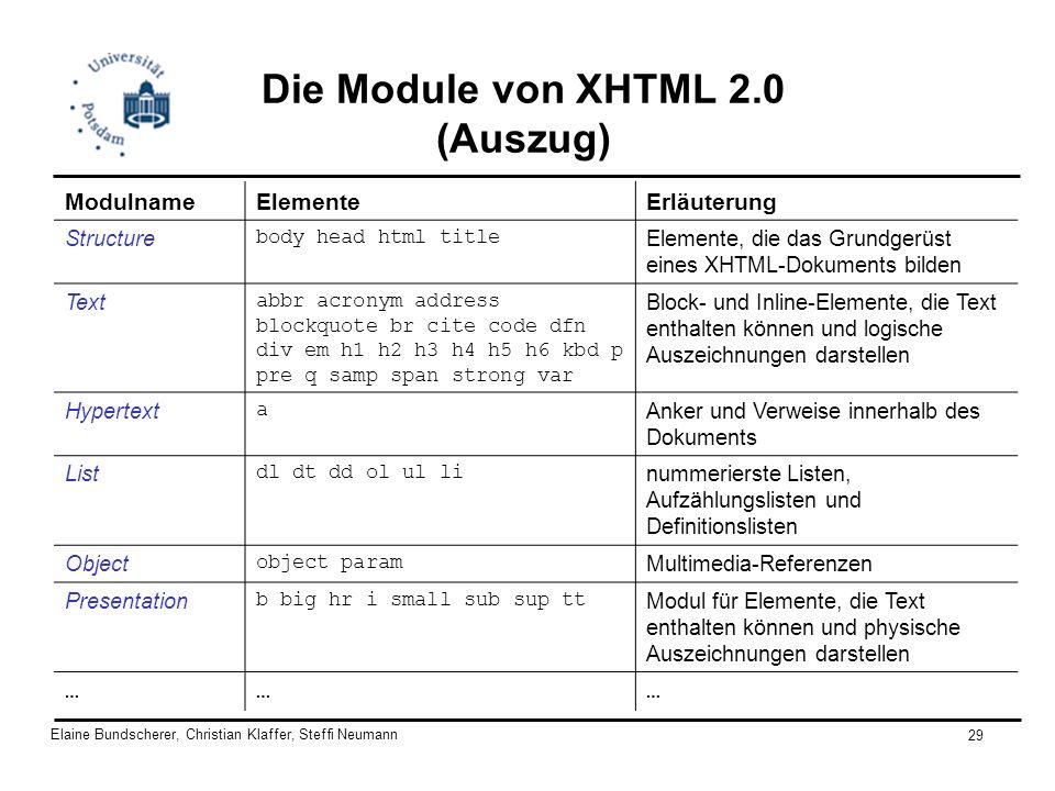 Elaine Bundscherer, Christian Klaffer, Steffi Neumann 29 Die Module von XHTML 2.0 (Auszug) ModulnameElementeErläuterung Structure body head html title