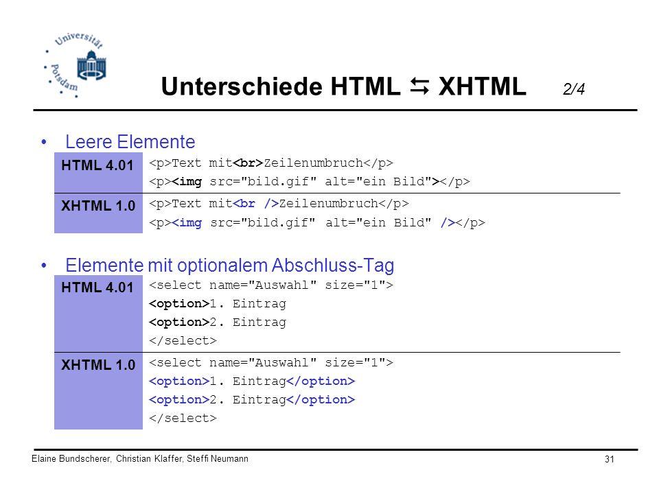 Elaine Bundscherer, Christian Klaffer, Steffi Neumann 31 Leere Elemente Elemente mit optionalem Abschluss-Tag HTML 4.01 Text mit Zeilenumbruch XHTML 1