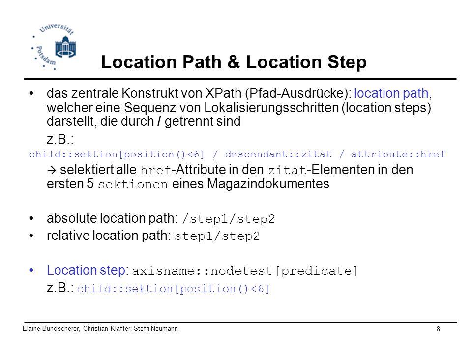 Elaine Bundscherer, Christian Klaffer, Steffi Neumann 19 XPointer XPointer ist eine Erweiterung von XPath, um bestimmte Plätze/Lokalitäten in XML-Dokumenten zu identifizieren (am Ende einer URI stehend) nicht XML-Syntax relatives Adressieren: erlaubt selbst das Verknüpfen zu Lokalitäten mit keinem Anker (#) flexibel und robust: XPointer/XPath-Ausdrücke überdauern oft Änderungen des Zieldokuments kann auf Teile einer Zeichenkette oder ganze Baumfragmenten zeigen