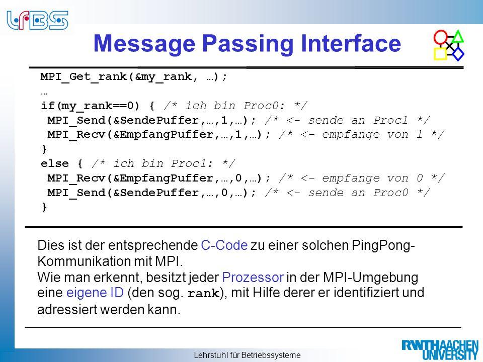 Lehrstuhl für Betriebssysteme Message Passing Interface Dies ist der entsprechende C-Code zu einer solchen PingPong- Kommunikation mit MPI. Wie man er