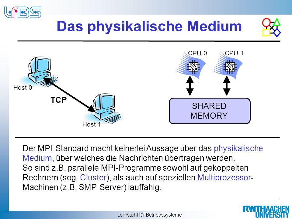Lehrstuhl für Betriebssysteme Das physikalische Medium Der MPI-Standard macht keinerlei Aussage über das physikalische Medium, über welches die Nachri
