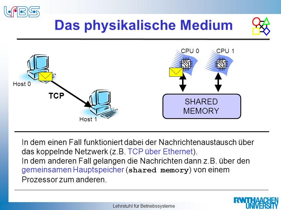 Lehrstuhl für Betriebssysteme Das physikalische Medium In dem einen Fall funktioniert dabei der Nachrichtenaustausch über das koppelnde Netzwerk (z.B.