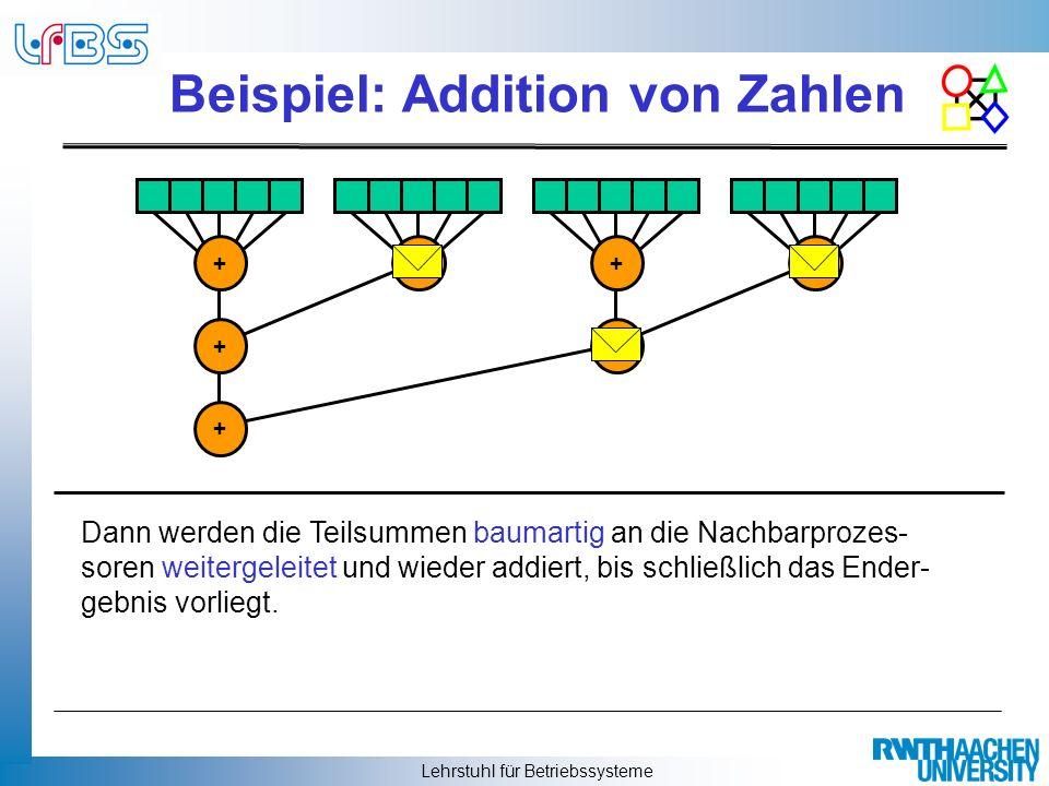 Lehrstuhl für Betriebssysteme Beispiel: Addition von Zahlen Dann werden die Teilsummen baumartig an die Nachbarprozes- soren weitergeleitet und wieder