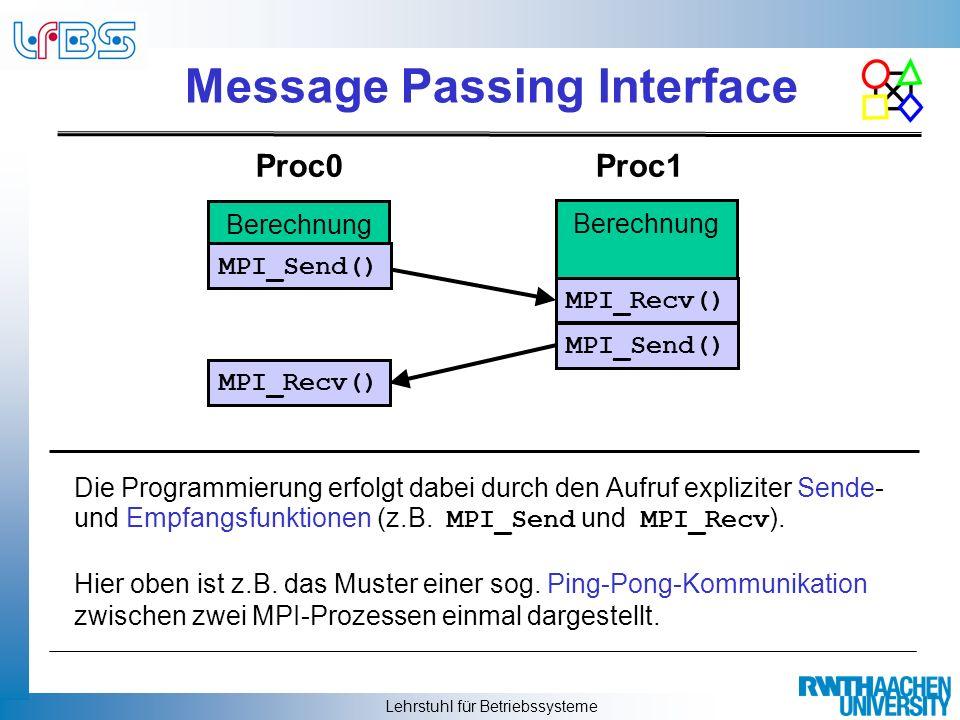 Lehrstuhl für Betriebssysteme Message Passing Interface Dies ist der entsprechende C-Code zu einer solchen PingPong- Kommunikation mit MPI.