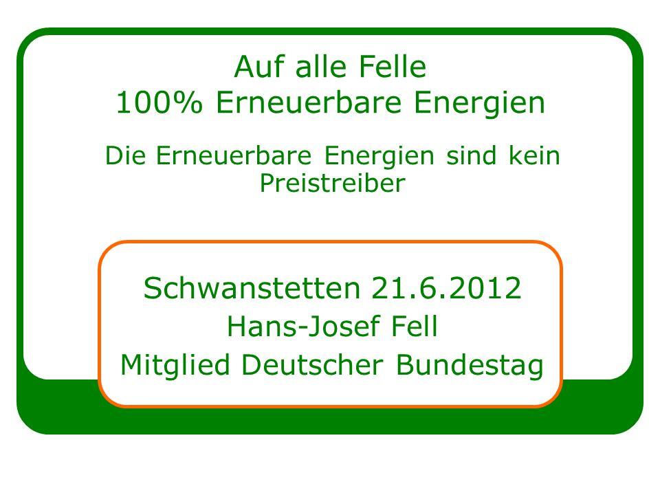 Hans-Josef Fell, MdB www.hans-josef-fell.de Hans-Josef Fell, MdB www.hans-josef-fell.de Quelle: Prof.