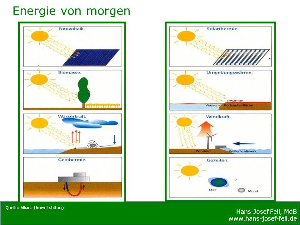 Hans-Josef Fell, MdB www.hans-josef-fell.de Hans-Josef Fell, MdB www.hans-josef-fell.de Anteil Erneuerbaren Energien am Bruttostrom- verbrauch Quelle: BMU, BEE