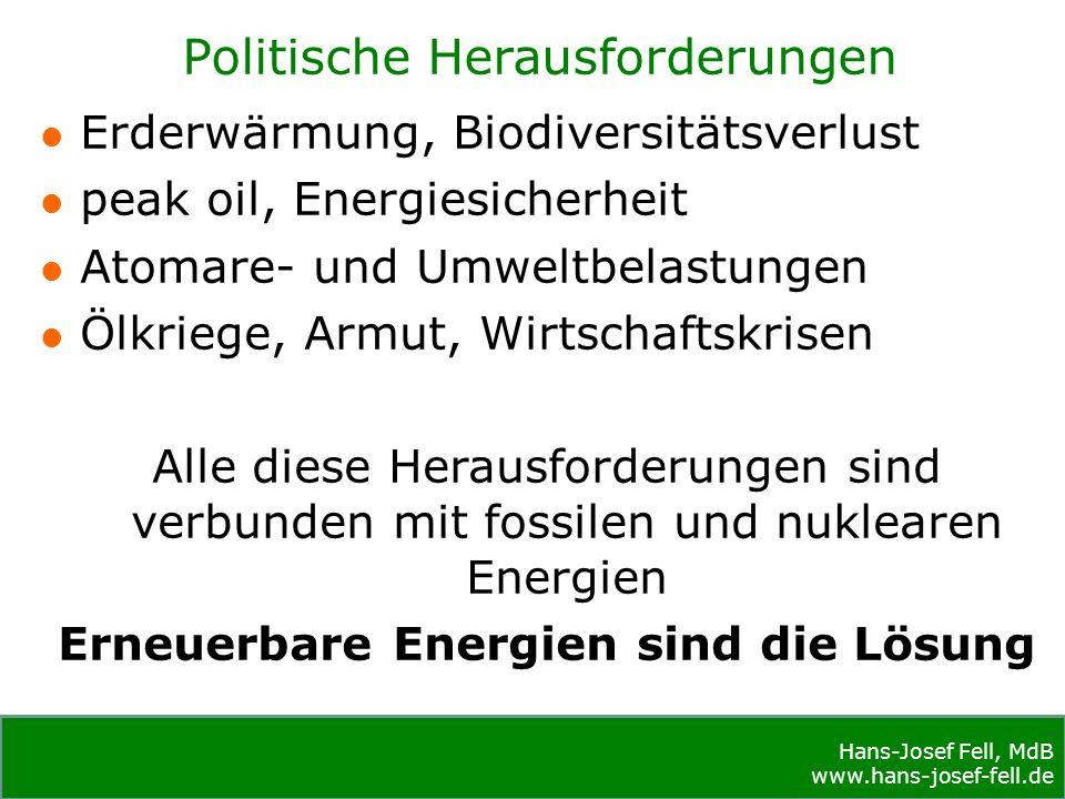 Hans-Josef Fell, MdB www.hans-josef-fell.de Hans-Josef Fell, MdB www.hans-josef-fell.de Deutschland bleibt Strom-Exportland Stromaustausch mit dem Ausland 2005 – 2011 (in Mrd.