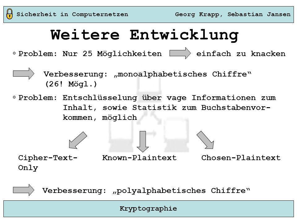 Sicherheit in Computernetzen Georg Krapp, Sebastian Jansen Kryptographie Weitere Entwicklung Problem: Nur 25 Möglichkeiteneinfach zu knacken Verbesser