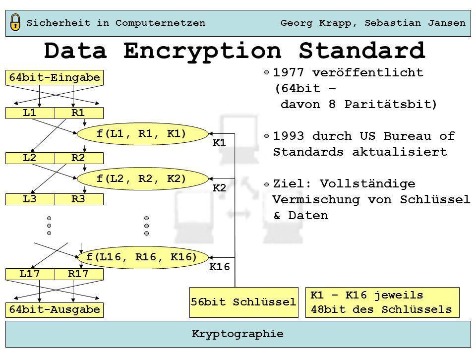 Sicherheit in Computernetzen Georg Krapp, Sebastian Jansen Kryptographie Data Encryption Standard 1977 veröffentlicht (64bit – davon 8 Paritätsbit) 19