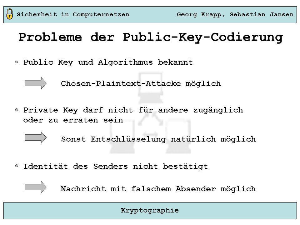 Sicherheit in Computernetzen Georg Krapp, Sebastian Jansen Kryptographie Probleme der Public-Key-Codierung Public Key und Algorithmus bekannt Chosen-P