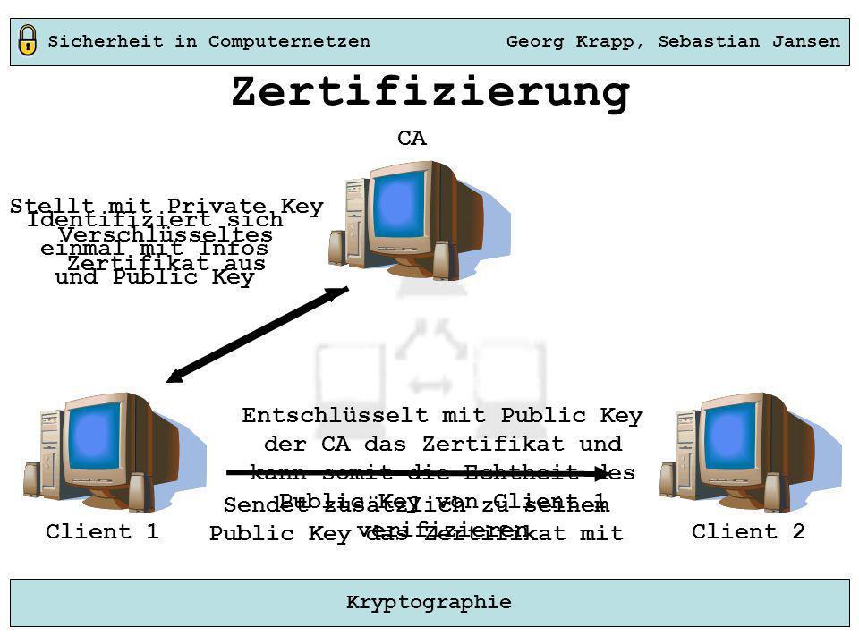 Sicherheit in Computernetzen Georg Krapp, Sebastian Jansen Kryptographie Client 1 Zertifizierung CA Identifiziert sich einmal mit Infos und Public Key