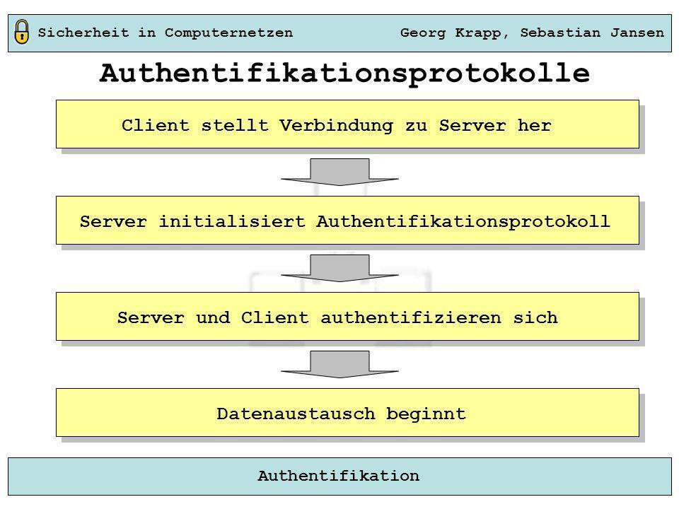 Sicherheit in Computernetzen Georg Krapp, Sebastian Jansen Authentifikation Authentifikationsprotokolle Client stellt Verbindung zu Server her Server