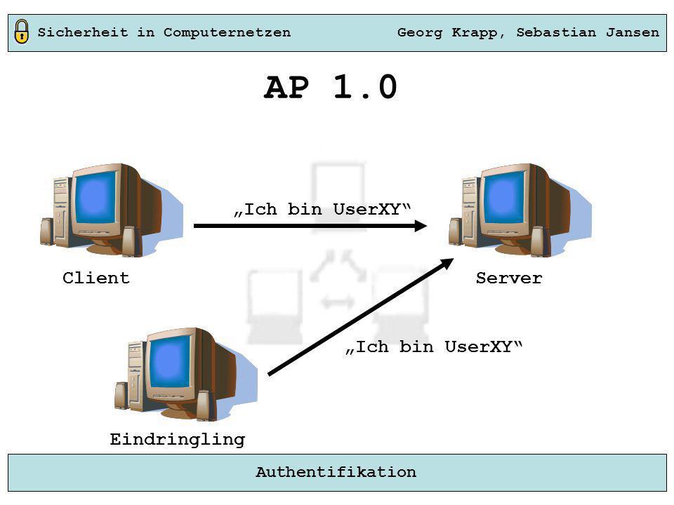 Sicherheit in Computernetzen Georg Krapp, Sebastian Jansen Authentifikation AP 1.0 ClientServer Ich bin UserXY Eindringling