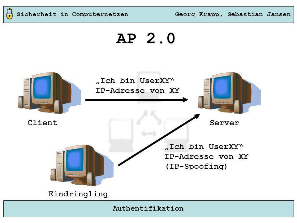 Sicherheit in Computernetzen Georg Krapp, Sebastian Jansen Authentifikation Server Ich bin UserXY IP-Adresse von XY AP 2.0 Ich bin UserXY IP-Adresse v