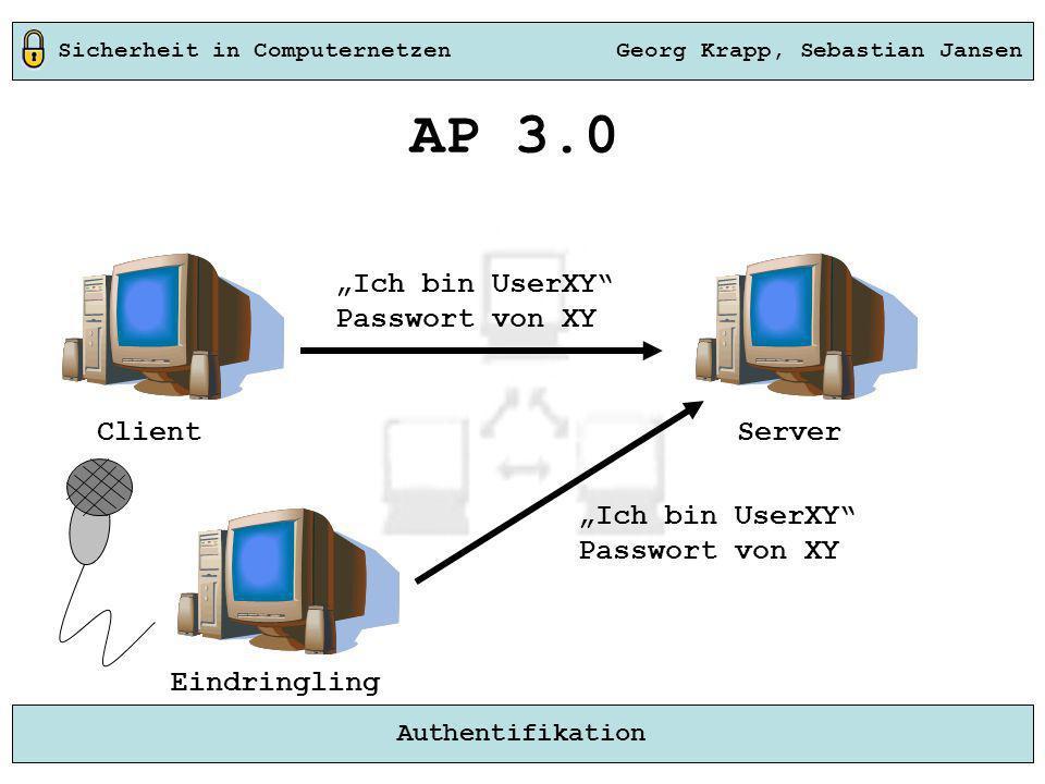Sicherheit in Computernetzen Georg Krapp, Sebastian Jansen Authentifikation Server Ich bin UserXY Passwort von XY AP 3.0 Ich bin UserXY Passwort von X