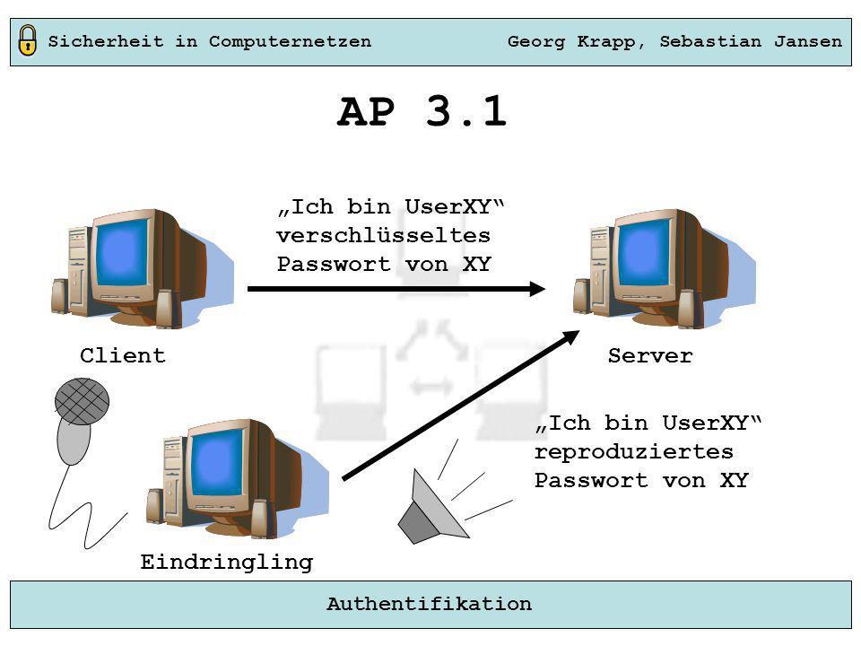 Sicherheit in Computernetzen Georg Krapp, Sebastian Jansen Authentifikation Server Ich bin UserXY verschlüsseltes Passwort von XY AP 3.1 Ich bin UserX