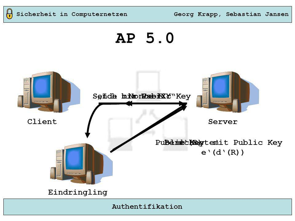 Sicherheit in Computernetzen Georg Krapp, Sebastian Jansen Authentifikation Server Ich bin UserXY AP 5.0 Nonce R d(R)Berechnet mit Public Key e(d(R))