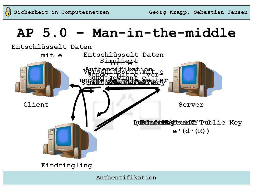 Sicherheit in Computernetzen Georg Krapp, Sebastian Jansen Authentifikation Server Ich bin UserXY AP 5.0 – Man-in-the-middle Nonce R d(R)Berechnet mit