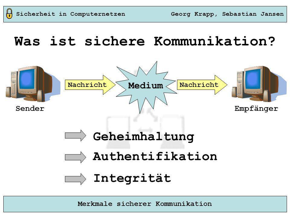 Sicherheit in Computernetzen Georg Krapp, Sebastian Jansen Merkmale sicherer Kommunikation Was ist sichere Kommunikation? Nachricht Medium SenderEmpfä