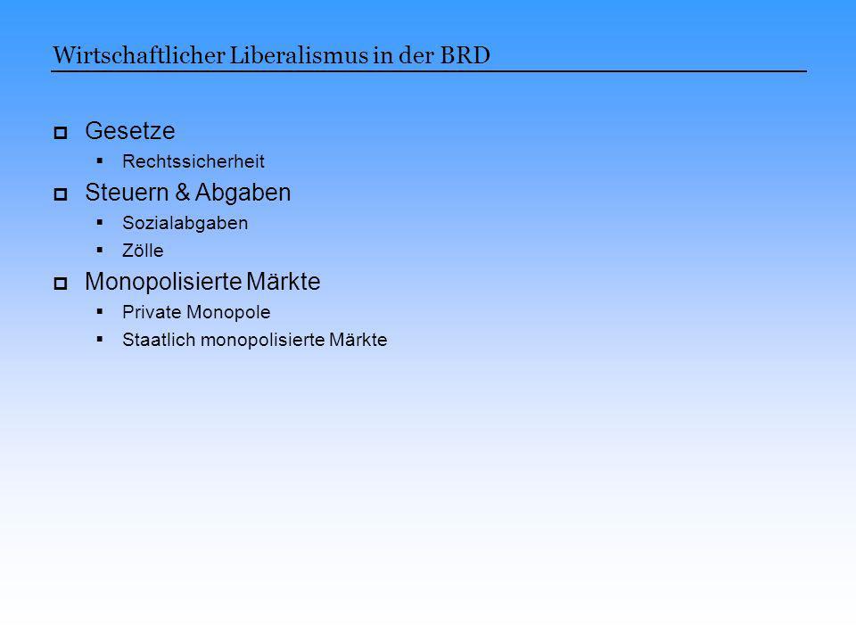 Wirtschaftlicher Liberalismus in der BRD Gesetze Rechtssicherheit Steuern & Abgaben Sozialabgaben Zölle Monopolisierte Märkte Private Monopole Staatli