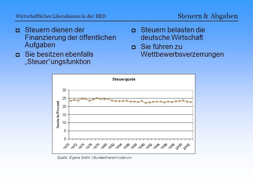 Steuern dienen der Finanzierung der öffentlichen Aufgaben Sie besitzen ebenfalls Steuerungsfunktion Steuern belasten die deutsche Wirtschaft Sie führe