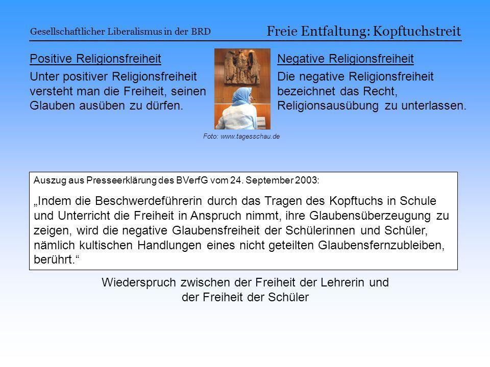 Freie Entfaltung: Kopftuchstreit Positive Religionsfreiheit Unter positiver Religionsfreiheit versteht man die Freiheit, seinen Glauben ausüben zu dür