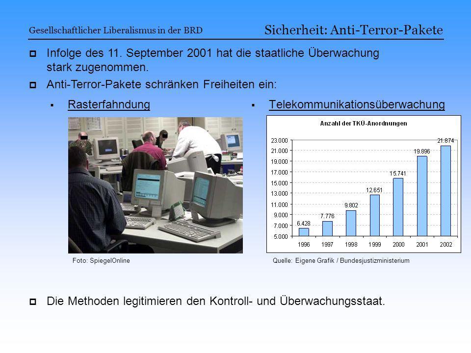 Sicherheit: Anti-Terror-Pakete Rasterfahndung Telekommunikationsüberwachung Gesellschaftlicher Liberalismus in der BRD Infolge des 11. September 2001