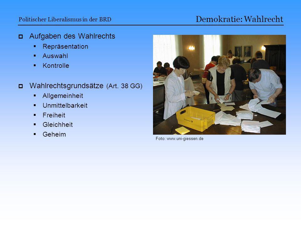 Demokratie: Wahlrecht Aufgaben des Wahlrechts Repräsentation Auswahl Kontrolle Wahlrechtsgrundsätze (Art. 38 GG) Allgemeinheit Unmittelbarkeit Freihei