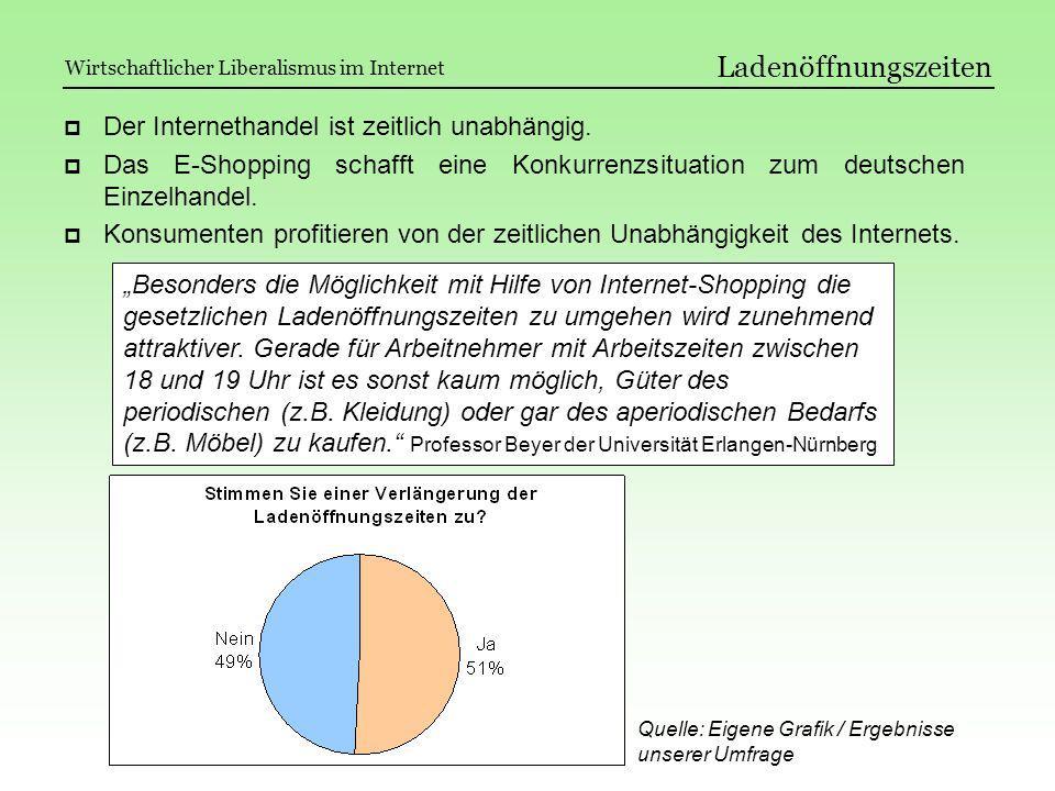 Ladenöffnungszeiten Der Internethandel ist zeitlich unabhängig. Das E-Shopping schafft eine Konkurrenzsituation zum deutschen Einzelhandel. Konsumente