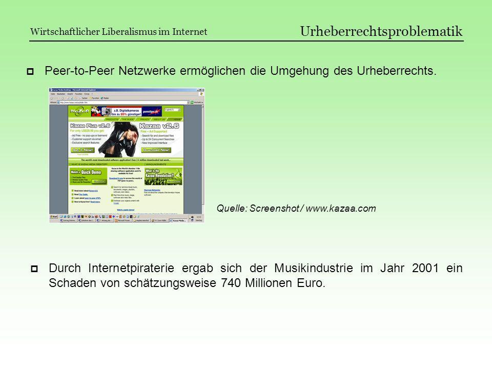 Urheberrechtsproblematik Peer-to-Peer Netzwerke ermöglichen die Umgehung des Urheberrechts. Quelle: Screenshot / www.kazaa.com Durch Internetpiraterie