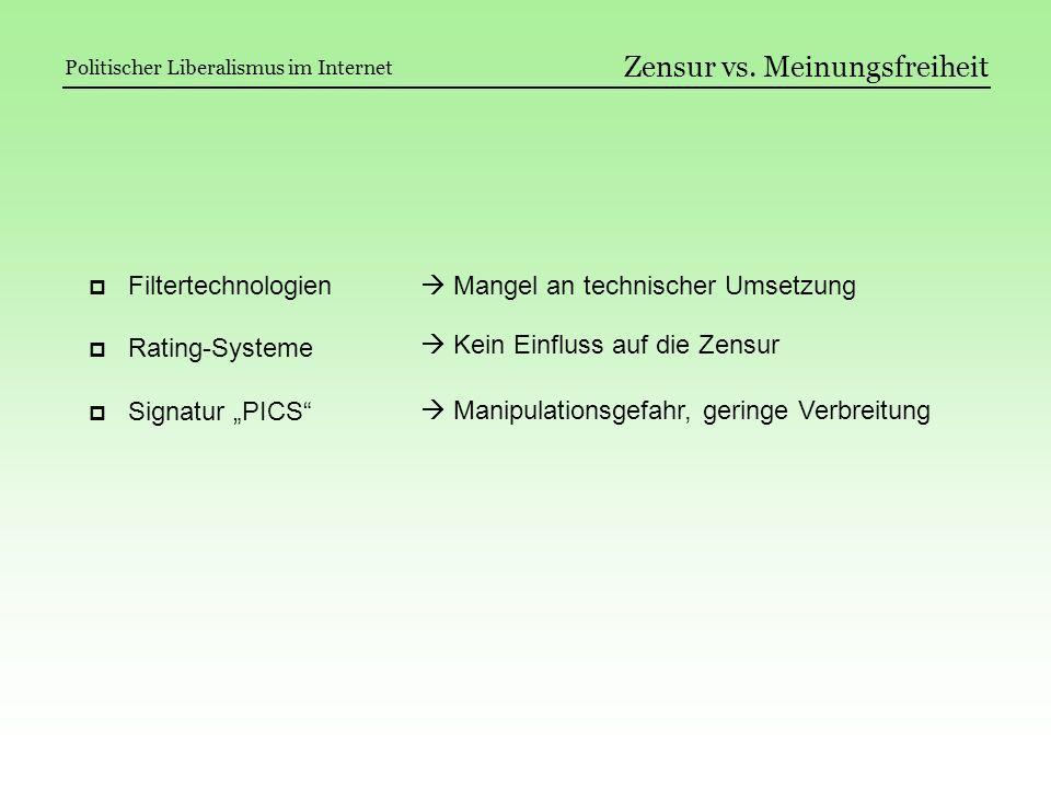 Zensur vs. Meinungsfreiheit Filtertechnologien Rating-Systeme Signatur PICS Mangel an technischer Umsetzung Kein Einfluss auf die Zensur Manipulations