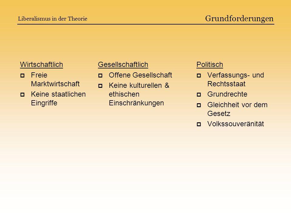Demokratie: Wahlrecht Aufgaben des Wahlrechts Repräsentation Auswahl Kontrolle Wahlrechtsgrundsätze (Art.