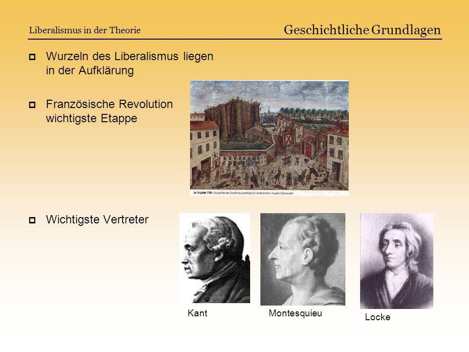 Geschichtliche Grundlagen Wurzeln des Liberalismus liegen in der Aufklärung Französische Revolution wichtigste Etappe Wichtigste Vertreter Kant Locke