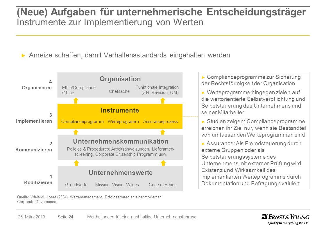 Seite 2426. März 2010Werthaltungen für eine nachhaltige Unternehmensführung (Neue) Aufgaben für unternehmerische Entscheidungsträger Instrumente zur I