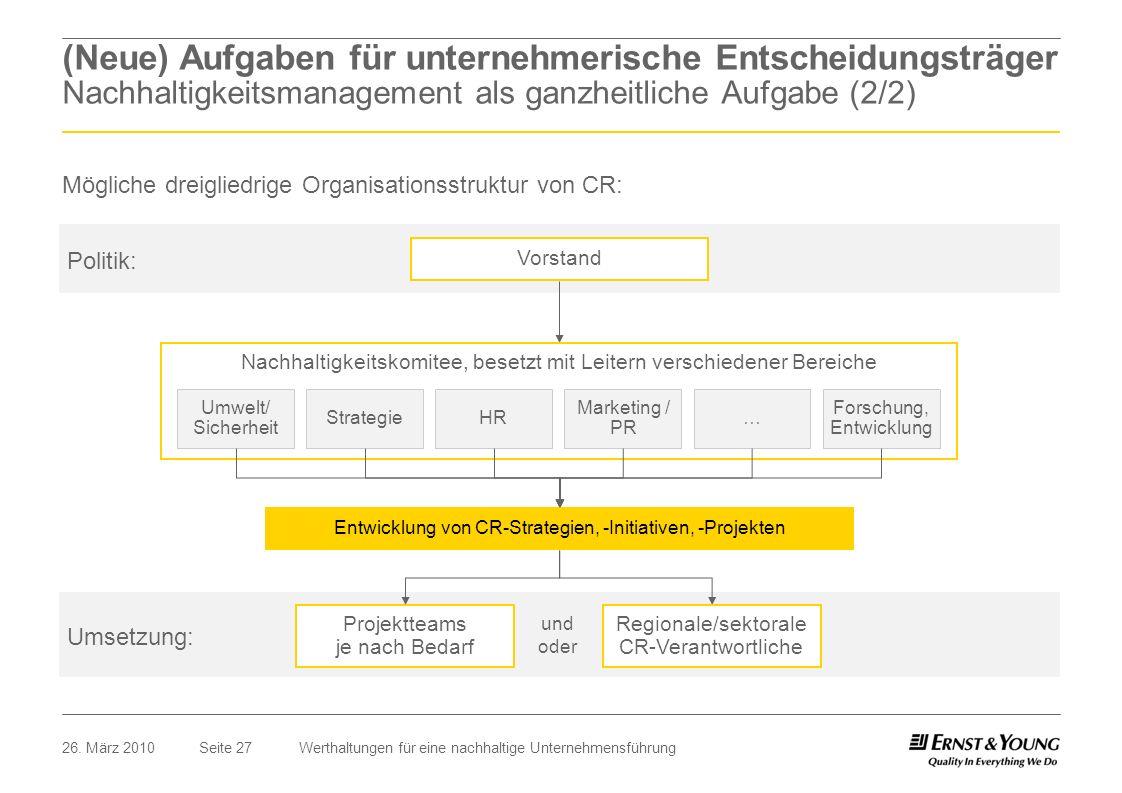 Seite 2726. März 2010Werthaltungen für eine nachhaltige Unternehmensführung Mögliche dreigliedrige Organisationsstruktur von CR: Politik: Umsetzung: V