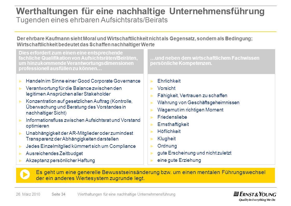 Seite 3426. März 2010Werthaltungen für eine nachhaltige Unternehmensführung Handeln im Sinne einer Good Corporate Governance Verantwortung für die Bal
