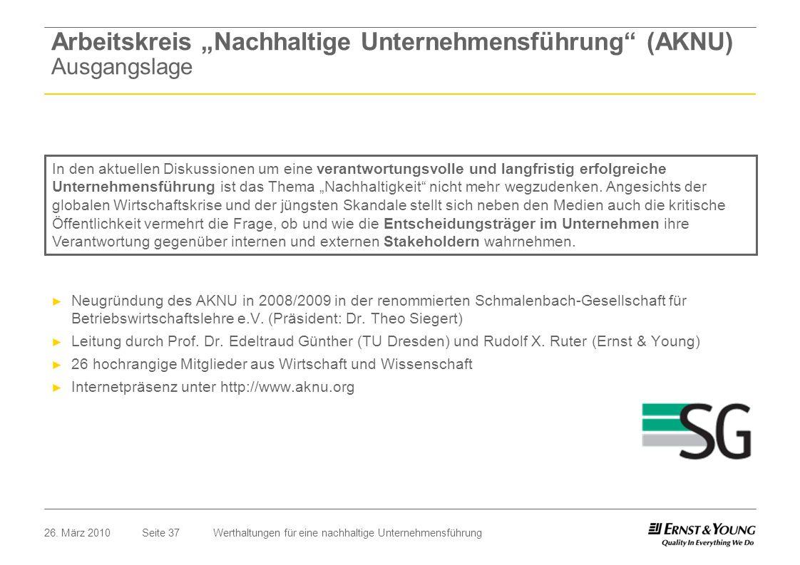 Seite 3726. März 2010Werthaltungen für eine nachhaltige Unternehmensführung In den aktuellen Diskussionen um eine verantwortungsvolle und langfristig