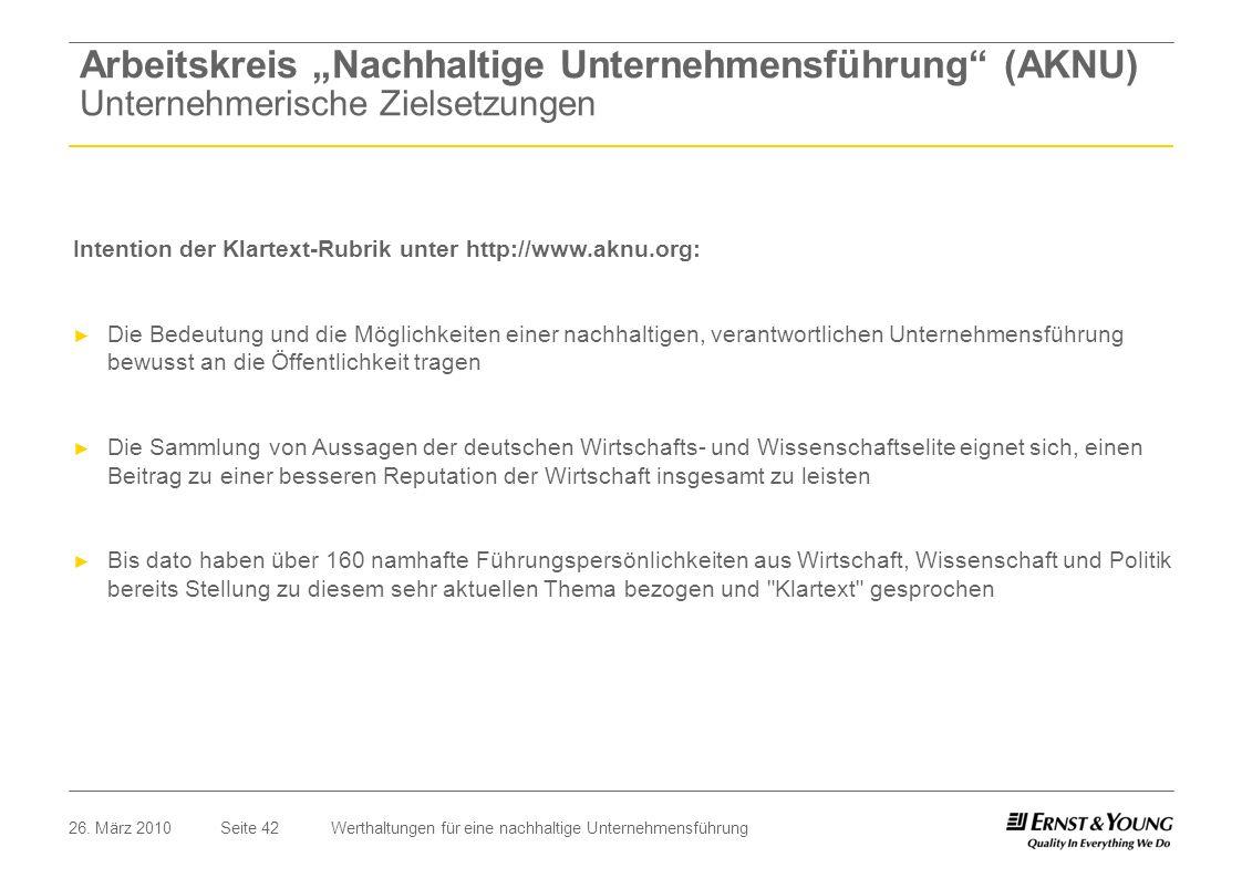 Seite 4226. März 2010Werthaltungen für eine nachhaltige Unternehmensführung Intention der Klartext-Rubrik unter http://www.aknu.org: Die Bedeutung und