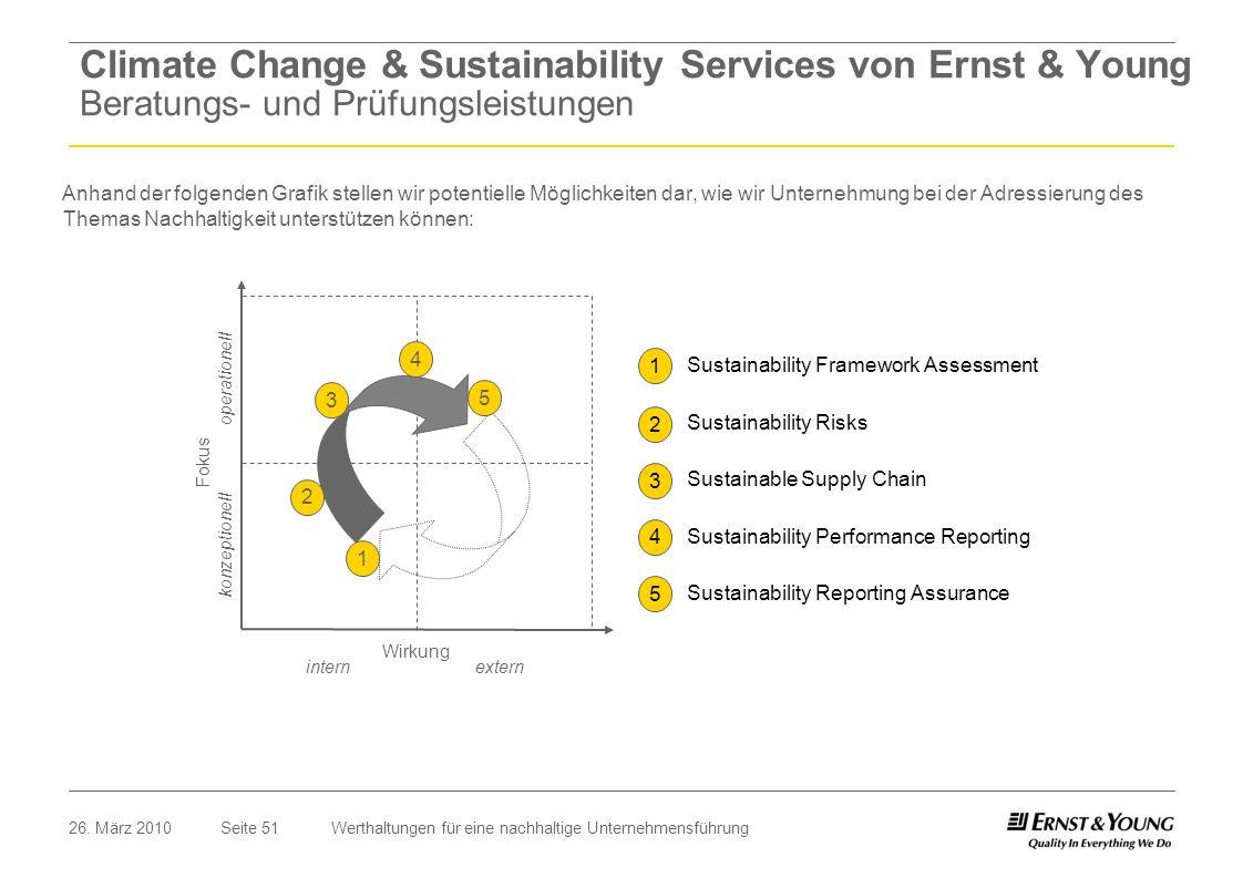 Seite 5126. März 2010Werthaltungen für eine nachhaltige Unternehmensführung Climate Change & Sustainability Services von Ernst & Young Beratungs- und