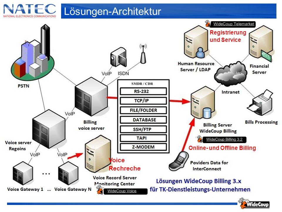 Lösungen-Architektur Registrierung und Service Online- und Offline Billing Voice Rechreche