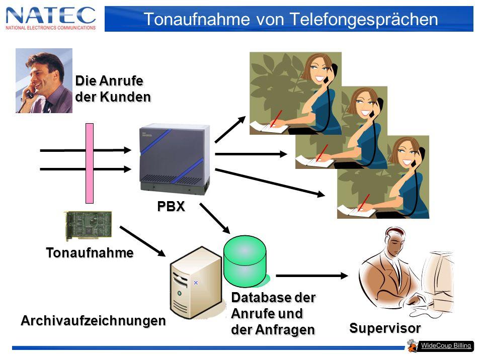 WideCoup Billing 3.х Tonaufnahme von Telefongesprächen PBX Die Anrufe der Kunden Archivaufzeichnungen Tonaufnahme Database der Anrufe und der Anfragen Supervisor