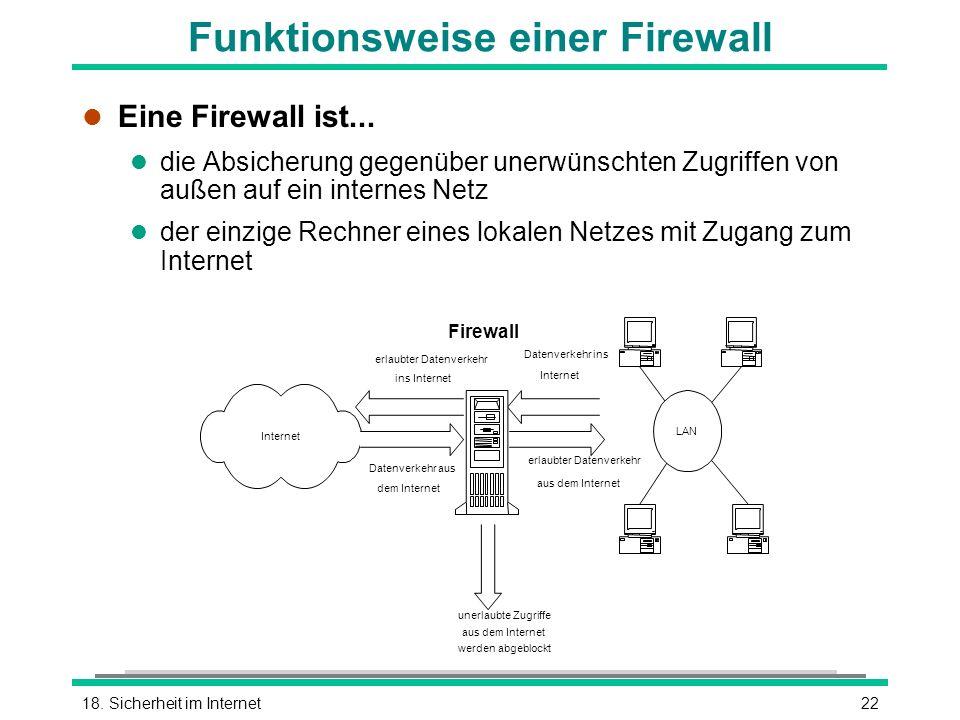 2218. Sicherheit im Internet Funktionsweise einer Firewall l Eine Firewall ist... l die Absicherung gegenüber unerwünschten Zugriffen von außen auf ei